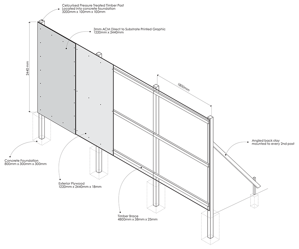 Technical Details Regarding Our Timber Framed Hoardings